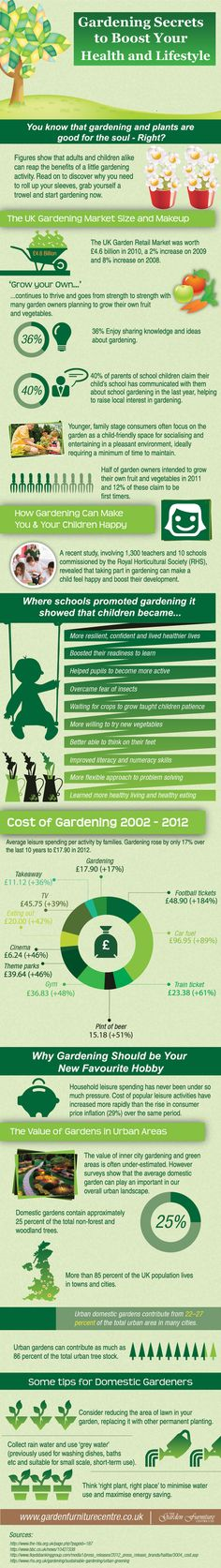 Gardening Secrets To Boost Your Health Infographic #Gardening #Health_Benefits #Infographic
