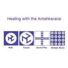 #reiki #reikirays #energy #vibrations #freshvibes #goodvibes #healing #reikihealing #antahkarana #symbol Reiki Symbols, Ancient Symbols, Removing Negative Energy, High Energy, Chakra, Physics, Healing, Chakras, Physique