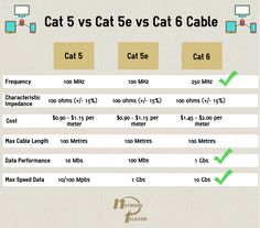 Ethernet cables are the lifeblood of any wired internet network. While they all look very similar on the outside, these cables can potentially affect the...