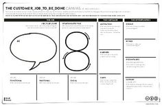 The Customer Job To Be Done Canvas - Prototype