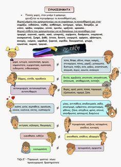 Χάρτης συναισθηματων