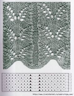 lace knitting Magnolia A Lace Granny Square Free Crochet Pattern Lace Knitting Stitches, Lace Knitting Patterns, Knitting Charts, Lace Patterns, Free Knitting, Baby Knitting, Free Crochet, Stitch Patterns, Tunisian Crochet