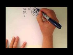 This video is about drawing atoms and is for students taking GCSE Core Chemistry This video is specifically aimed at pupils taking the AQA specificatio. Aqa Chemistry, Atoms, Core, Youth, Drawings, Sketches, Drawing, Portrait, Draw