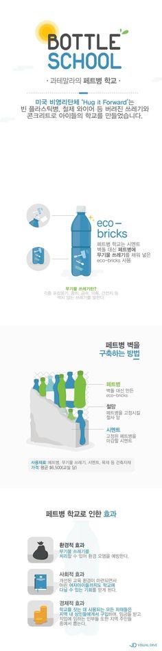 플라스틱병, 철제 와이어…버려진 쓰레기로 탄생한 '페트병 학교' [인포그래픽] #recycle / #Infographic ⓒ 비주얼다이브 무단 복사·전재·재배포 금지