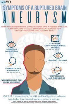 Symptoms of Ruptured Brain Aneurysm Med Surg Nursing, Pharmacology Nursing, Brain Aneurysm, Nursing School Notes, Nursing Schools, Nursing Tips, Funny Nursing, Ob Nursing, Neonatal Nursing