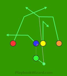 Misdirection | 5 On 5 Flag Football Plays - Part 2 Flag Football Drills, Flag Football Plays, Youth Football, Football Stuff, Football Team, Pictures Of Flags, Kids Playing, Coaching, Soccer