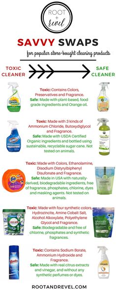 Toss toxic cleaning products for safer alternatives without any of the negative additives. | rootandrevel.com (Bottle Green Eyes)