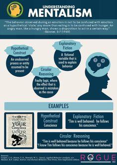 Understanding Mentalism in Applied Behavior Analysis.  BCBA exam.