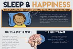 Sleep and brain happiness.  #BrainGain