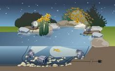 Lunaqua 10 LED Spotlight - 50366 - Oczka wodne OASE
