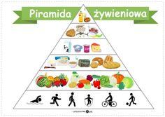 Piramida żywieniowa - Materiał zawiera planszę w wyższej rozdzielczości z  piramidą zdrowego żywienia. in 2020 | Food icons, Holiday decor, Decor