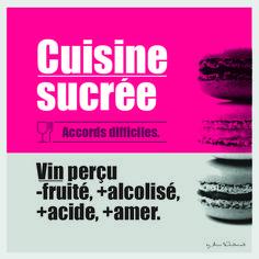 Vintage | Vin, style & dégustation | by Alice Weinderland | Accords met & vin, cuisine sucrée. #cuisine #saveur #bonscrus #sucre #papillesgustatives #dessert #tarte #patisserie #femmes #apprendrelevin #graphicdesign  #degustation #accorddifficile #bouche #harmonie #perceptionduvin Vintage Parts, Saveur, Vintage Images, Alice, Dessert, Style, Wine Pairings, Pie, Women's