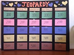 Jeopardy game for Jack and Jill party. Fun.