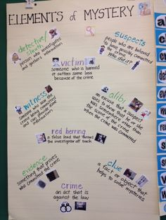Anchor Chart: Mystery Vocabulary - these elements of a mystery would be great when I study mystery genre in third grade Reading Genres, Reading Skills, Teaching Reading, Reading Themes, Reading Notes, Reading Tips, Guided Reading, Reading Comprehension, Learning