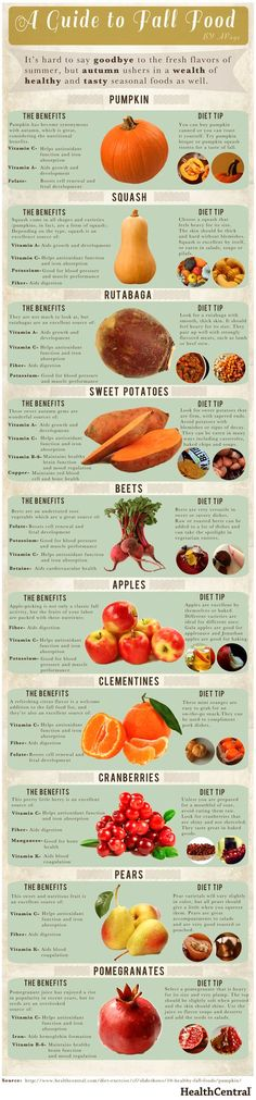 A Guide to Fall Food Infographic | Parenting Patch: Learn about the health benefits of the most popular fall foods in a tasty infographic from HealthCentral.