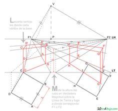 parallelperspektive kunst unterrichtsideen pinterest zentralperspektive perspektive und. Black Bedroom Furniture Sets. Home Design Ideas