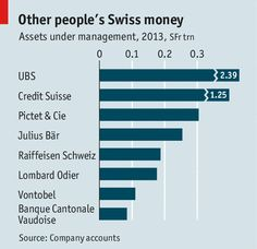 Swiss banks: Swissness is not enough