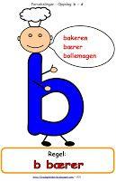 FredagsKilden: NORSK - Undervisningsmateriell 1-17 Montessori Education, Montessori Toddler, Catechist, School Subjects, First Grade, Grammar, The Good Shepherd, Letter B, Homeschool