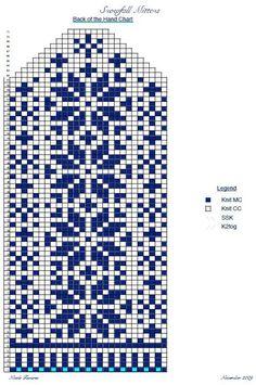 Bilder på veggen til felleskapet Knitted Mittens Pattern, Knit Mittens, Knitting Socks, Knitted Hats, Crochet Hats, Hand Knitting, Knitting Charts, Knitting Patterns, Wedding Cross Stitch Patterns