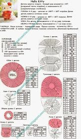 Кукляндия: Hello Kitty. Мастер-класс Crochet Patterns Amigurumi, Amigurumi Doll, Crochet Dolls, Crochet Hats, Crochet Instructions, Crochet Diagram, Free Crochet, Hello Kitty Crochet, Patron Crochet