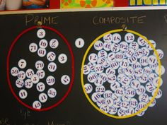 Prime and Composite Numbers - many ideas for working with prime and composite numbers (and factors and multiples)