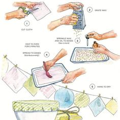 Low waste diy Beeswax DIY: making beeswax wraps how to render your own wax - Milkwood Bees Wax Wrap Diy, Diy Beeswax Wrap, Bees Wax Wraps, Bees Wrap, Diy Wax, Fee Du Logis, Creation Couture, Reuse Recycle, Sustainable Living
