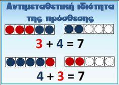 algebra - ΠΡΩΤΟ ΚΟΥΔΟΥΝΙ Algebra, Maths, School, Pictures, Photos, Grimm