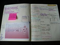 Do-it-yourself planner/organizer in a notebook, with that art journal feel...