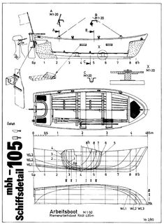 8dcf6f64c5799fee9d8a42d58f2f9572 boat building model building basic ford hot rod wiring diagram hot rod car and truck tech rat rod wiring diagram at bayanpartner.co