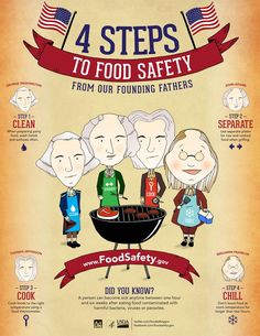 #FoodSafety explained by founding fathers, as applied for #ID4 BBQ's ...cool!
