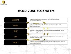 From our online jewelry store to premium members club, the GoldCube ecosystem covers every aspect of your luxurious lifestyle. #gold #sellgold #goldjewellery # #memberships Market Price, Sell Gold, Jewelry Stores, Cube, Silver Jewelry, Lifestyle, Silver Jewellery
