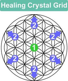 Crystal Grid for Healing. Click to read how to make it! #crystals