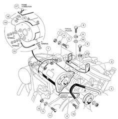 Image Result For Hyundai Golf Cart Gas