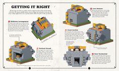 Minecraft Earth, Minecraft Redstone, Minecraft Castle, Minecraft Medieval, Minecraft Blueprints, Minecraft Designs, Minecraft Projects, Lego Minecraft, Minecraft Stuff