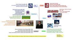 Eric Giosa profile map