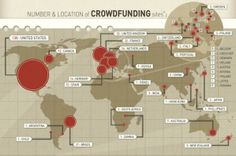 Number & location of #crowdfunding sites