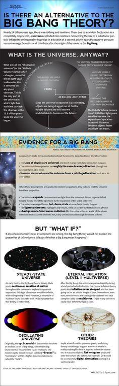 Alternative à la théorie du Big Bang