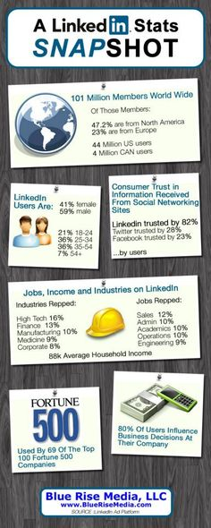 Social Media - LinkedIn Stats - Infographic