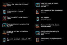 12 Key take aways @ SXSW on #SecondScreen / #SocialTV by @GoMiso
