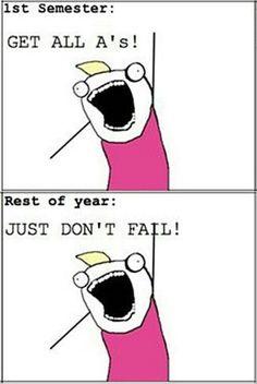 Or like last semester!