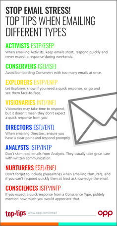 Top tips when emailing different Types #mbti