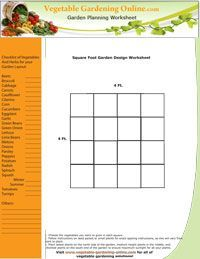 Square Foot Garden Designs, Tips, and Plans (and downloadable planning chart)