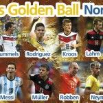 The Adidas 2014 FIFA World Cup Golden Ball Nominees have been announced. This award will be given to the competition's most outstanding performer. The shortlist of the player was drawn up by the members of FIFA's Technical Study Group, who have been...