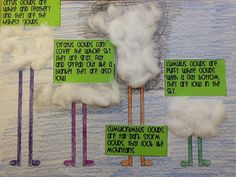 Fun For First: Cloud People! So much FUN! Preschool Science, Elementary Science, Science Education, Teaching Science, Science Activities, Science Fun, Science Ideas, Social Science, Science Experiments