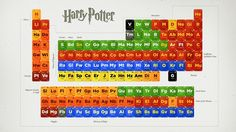 harry potter periodic table 1600x900 wallpaper Art HD Wallpaper