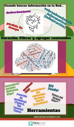 curación de contenidos, #eduPLEmooc