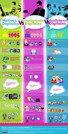 nativos digitales vs. inmigrantes digitales vs. analfabetos digitales #socialmedia #tt4all