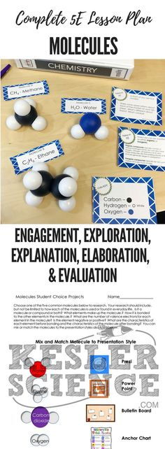 Molecules Lesson Plan ready to print and teach the entire chemistry unit. Includes word wall of vocabulary, interactive science notebook template, PowerPoint and note worksheet, and student choice final project. Complete station lab activity is also in Chemistry Classroom, High School Chemistry, Teaching Chemistry, Science Chemistry, Middle School Science, Physical Science, Science Education, Earth Science, Chemistry Projects