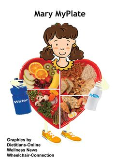Dietitians Online Blog: Sneak Preview March is National Nutrition Month Get Your Plate in Shape