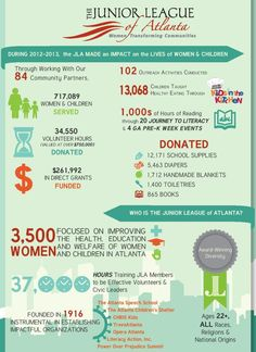 2012-13_JLA_Annual_Report_Infographic_Final-page-001.jpg (727×1000)